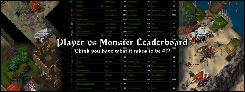 Player vs Monster Leaderboard